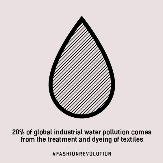 20% of global industrial water polution comes from the treatment and dyeing of textiles (Fashion Revolution fact)