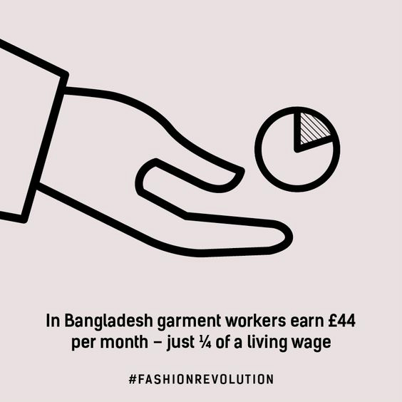 In Bangladesh garment workers earn £44 per month - just 1/4 of a living wage (Fashion Revolution fact)